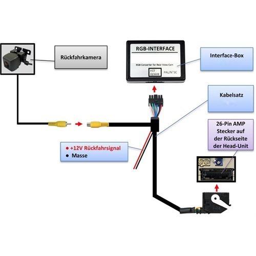 r 252 ckfahrkamera interface f 252 r vw seat und skoda mit navigationssystem mfd3 rns510 und rcd510