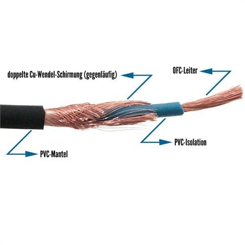 sommer cable spk225 sc magellan lautsprecherkabel 1 m. Black Bedroom Furniture Sets. Home Design Ideas