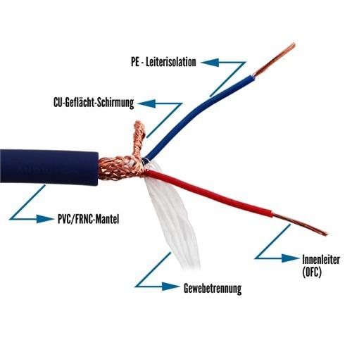 Berühmt Xlr Kabel Schaltplan Fotos - Die Besten Elektrischen ...