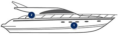 Kabinenboote